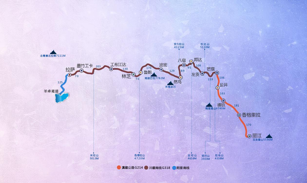 滇藏线环线之旅